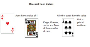 online baccarat rules for players in New Zealand