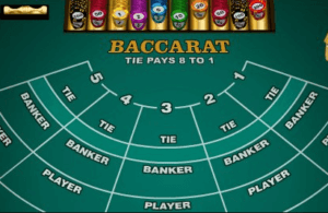 How to play Baccarat In New Zealand