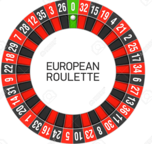 European Roulette.