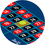 Roulette Odds Guide